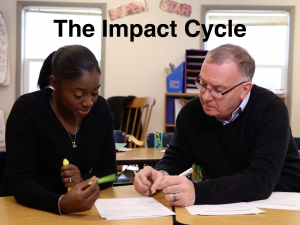 Impact Cycle 1 Day