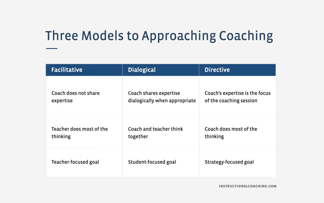 Three Approaches to Coaching